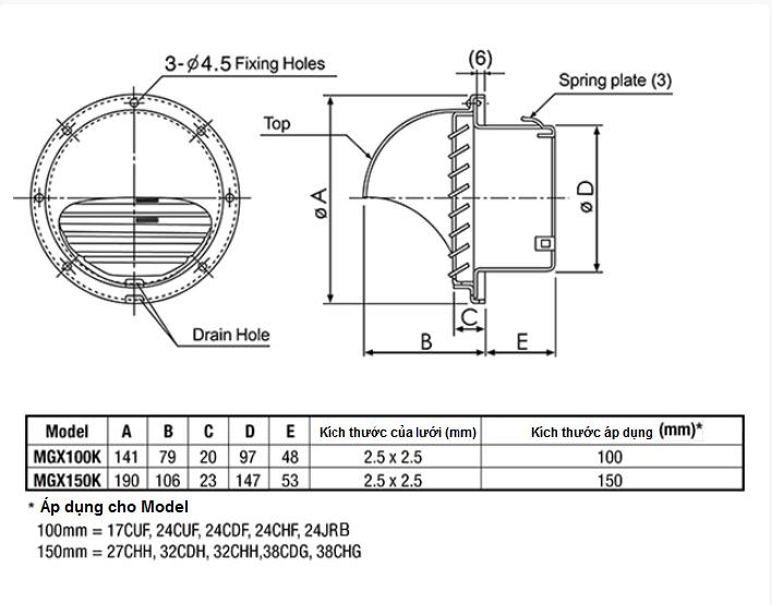 Quạt thông gió âm trần KDK 32CDH