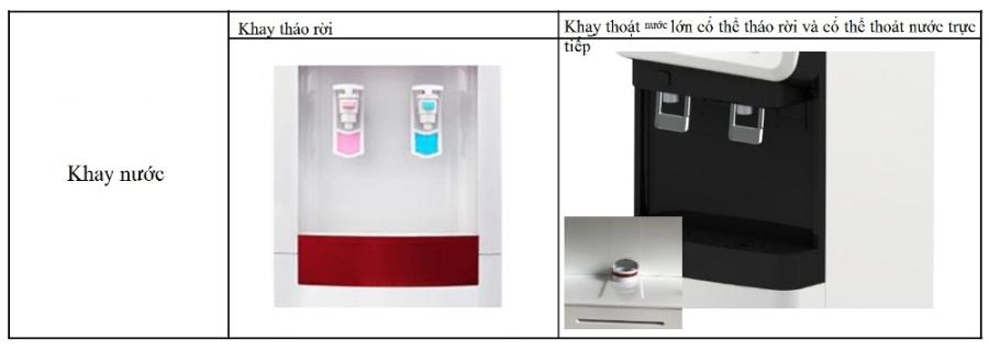 Cây nước nóng lạnh FujiE WD-1500U-KR Red