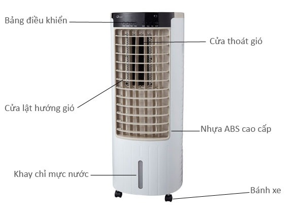 Máy làm mát FujiE AC-17C